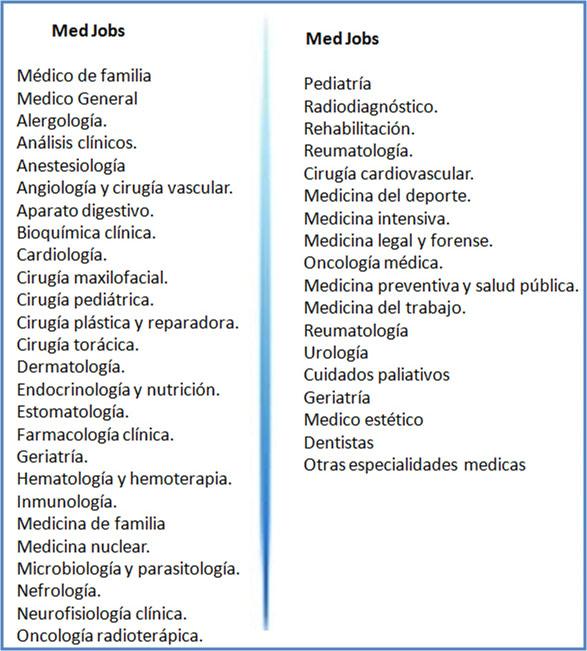 verbunden - Lebenslauf Krankenschwester